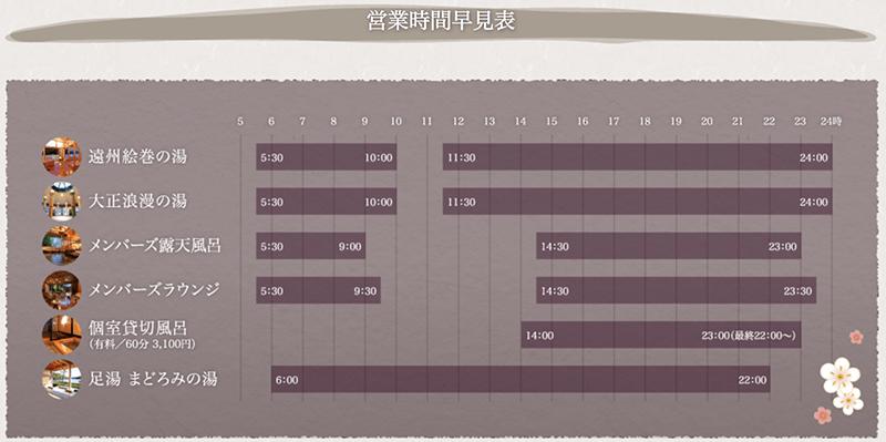 浜名湖かんざんじ温泉 ホテル九重客大浴場