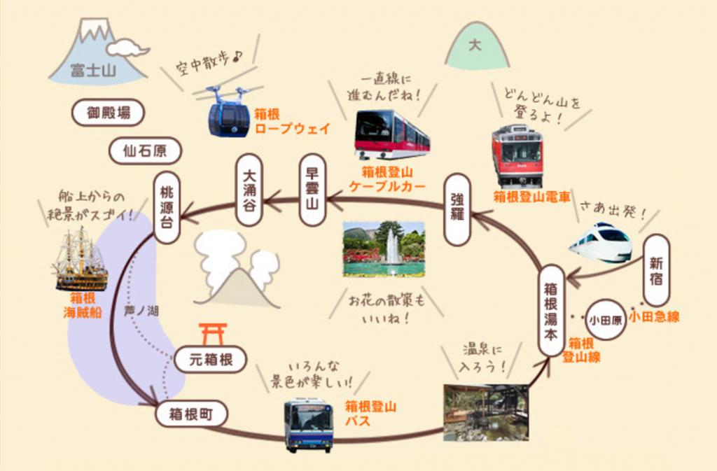 ゴールデンコース逆回りで箱根を観光