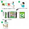 ファミマがヤマト運輸のウェブサービス配送受付に対応。「らくらくメルカリ便」が発送可能に。