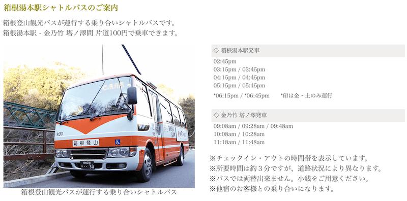 金乃竹 塔ノ澤へのアクセス