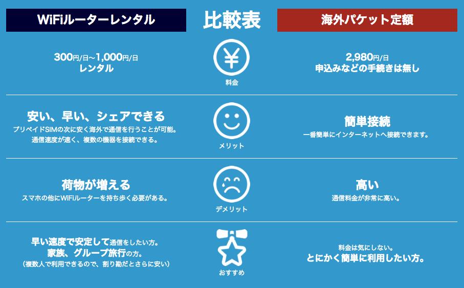 wifi_hikaku