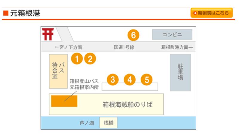 元箱根港のバス停