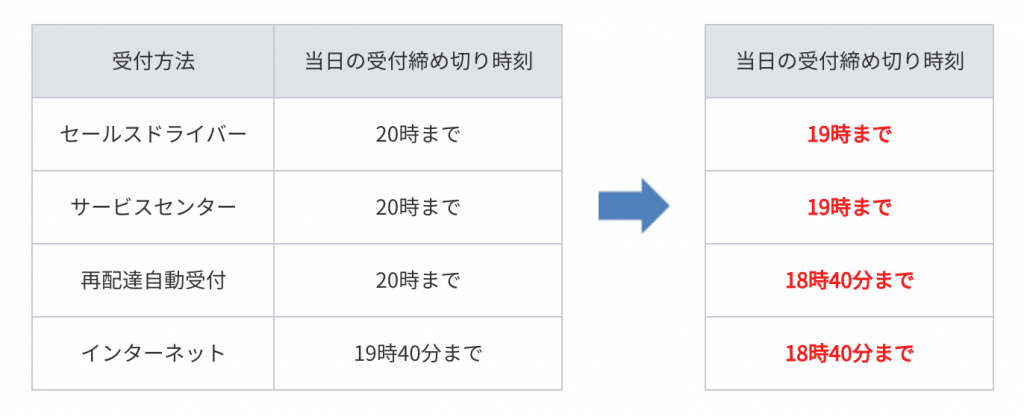 yamato0319
