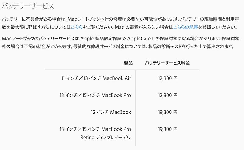 MacBook Airの買取査定額