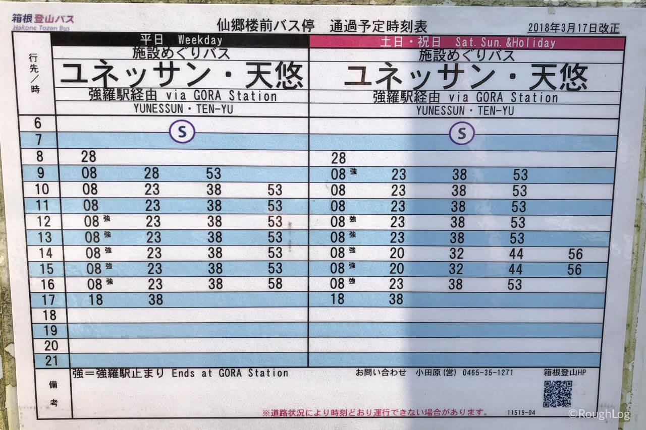 箱根観光施設めぐりバス(仙郷楼前)