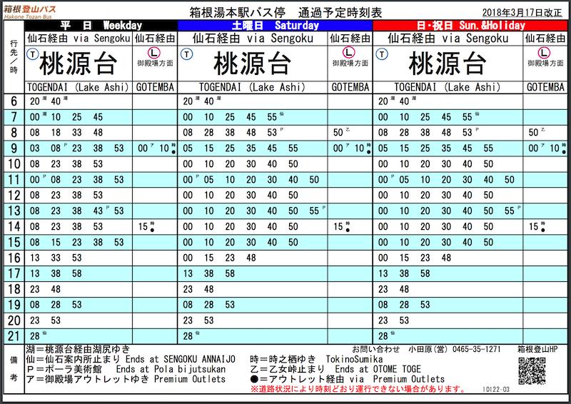 箱根登山バス「箱根湯本駅」の時刻表(桃源台方面行き)