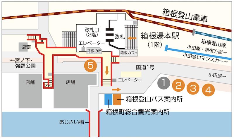 箱根登山バスのバス停留所(箱根湯本駅)