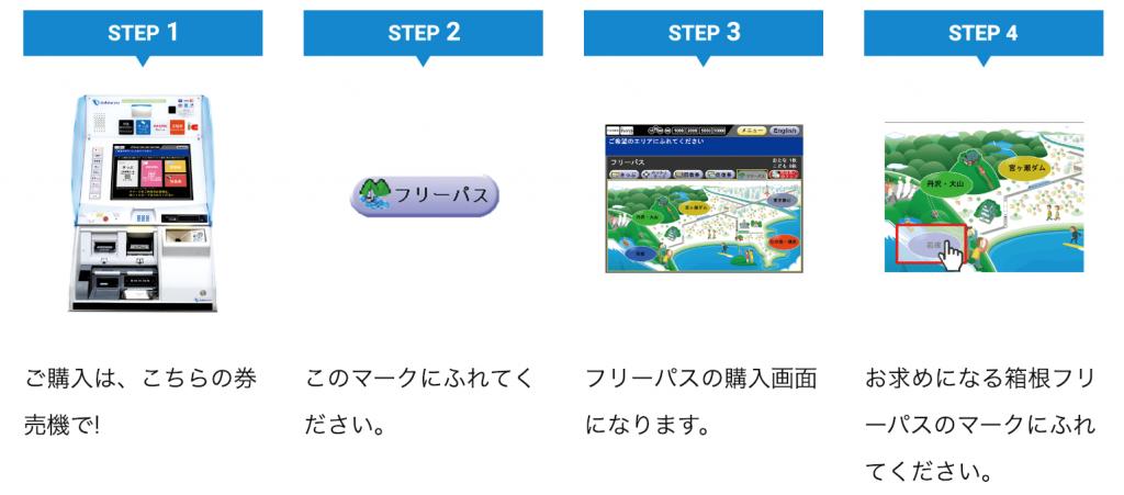 箱根フリーパスの自動券売機での買い方