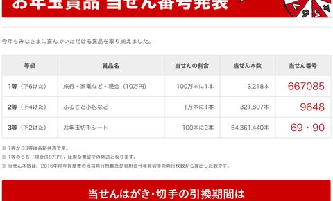 お年玉付き年賀はがきの当選番号が発表されました。今年の当選本数は約6,400万本。